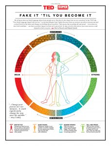 Amy Cuddy Body Language